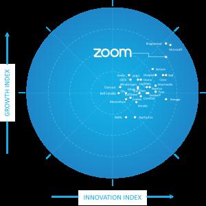 Zoom Frost Radar